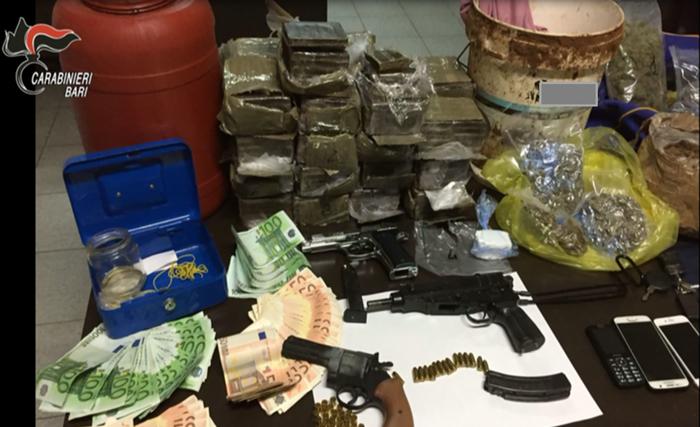 Droga: a Bari palazzina-bazar, tra gli acquirenti la criminalità di Bisceglie